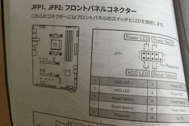 PCケースの各コネクタの取り付け場所のマニュアル